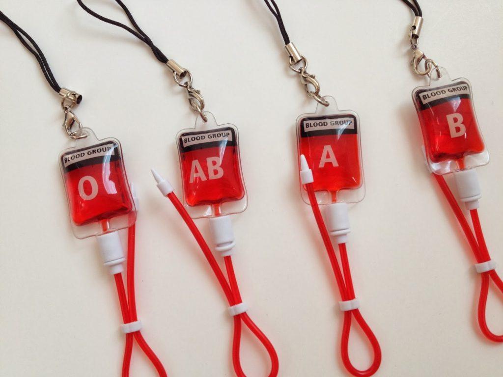 влияние групп крови